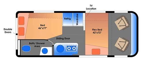 plan du camping-car